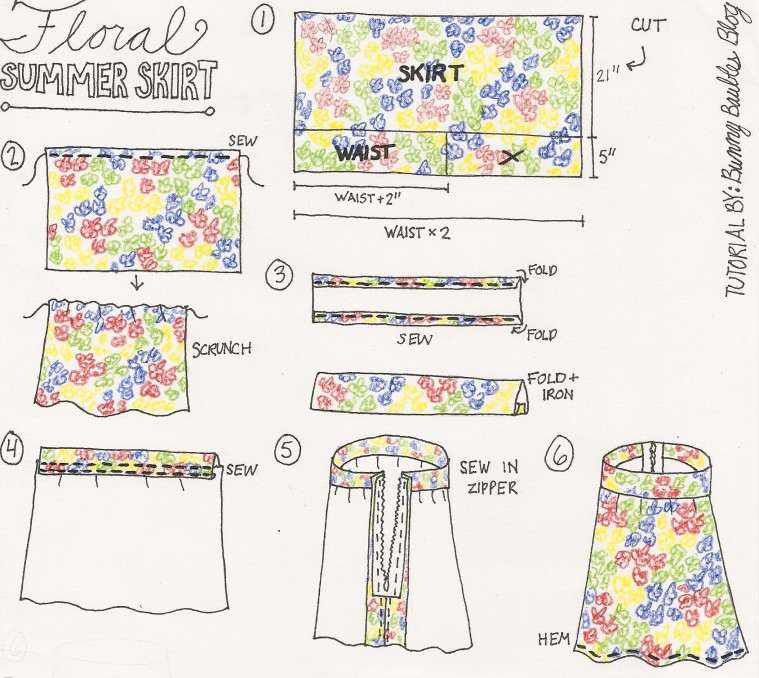 Floral Summer Skirt Sewing Instructions